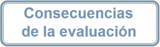 Consecuencias de la evaluación DOCENTIA
