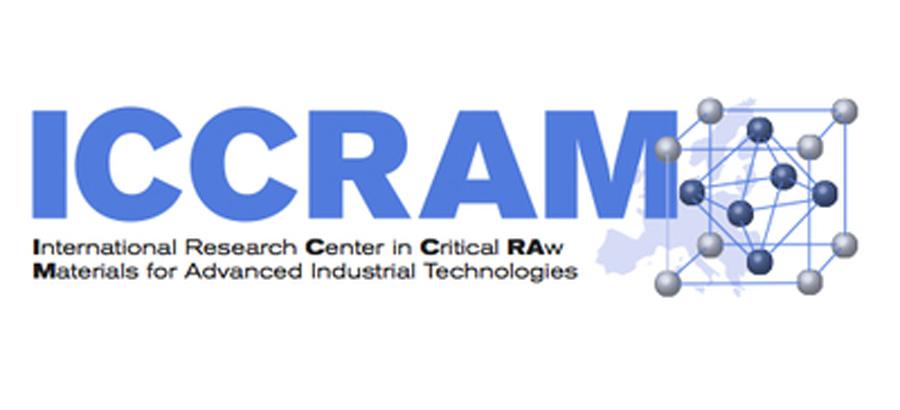 ICCRAM