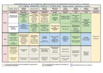 Programa Campus Inclusivos 2018