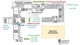 Accesos/Salidas en la Facultad de Ciencias Económicas y Empresariales